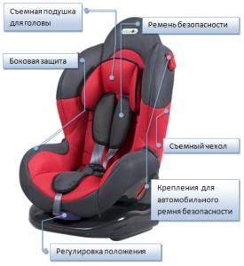 kolyaska_transformer_saturn_adamex_15448_103